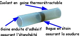 manchon thermo soudable